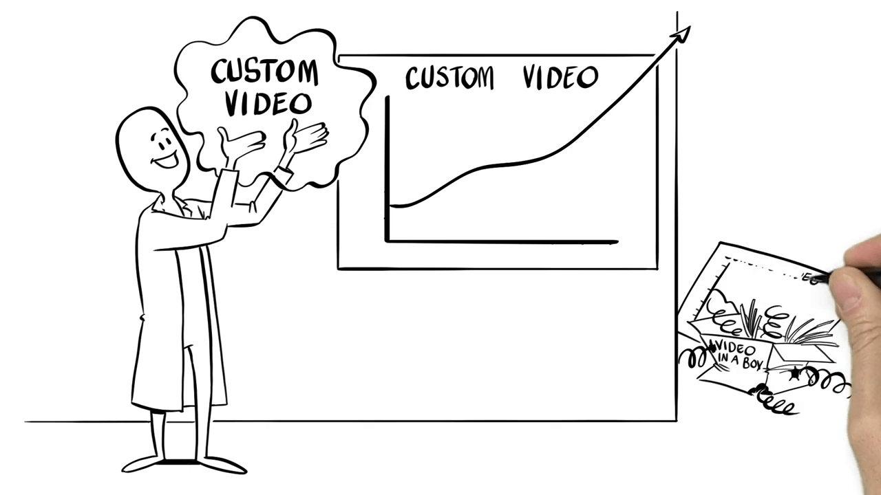 Custom vs Generic Whiteboard Videos