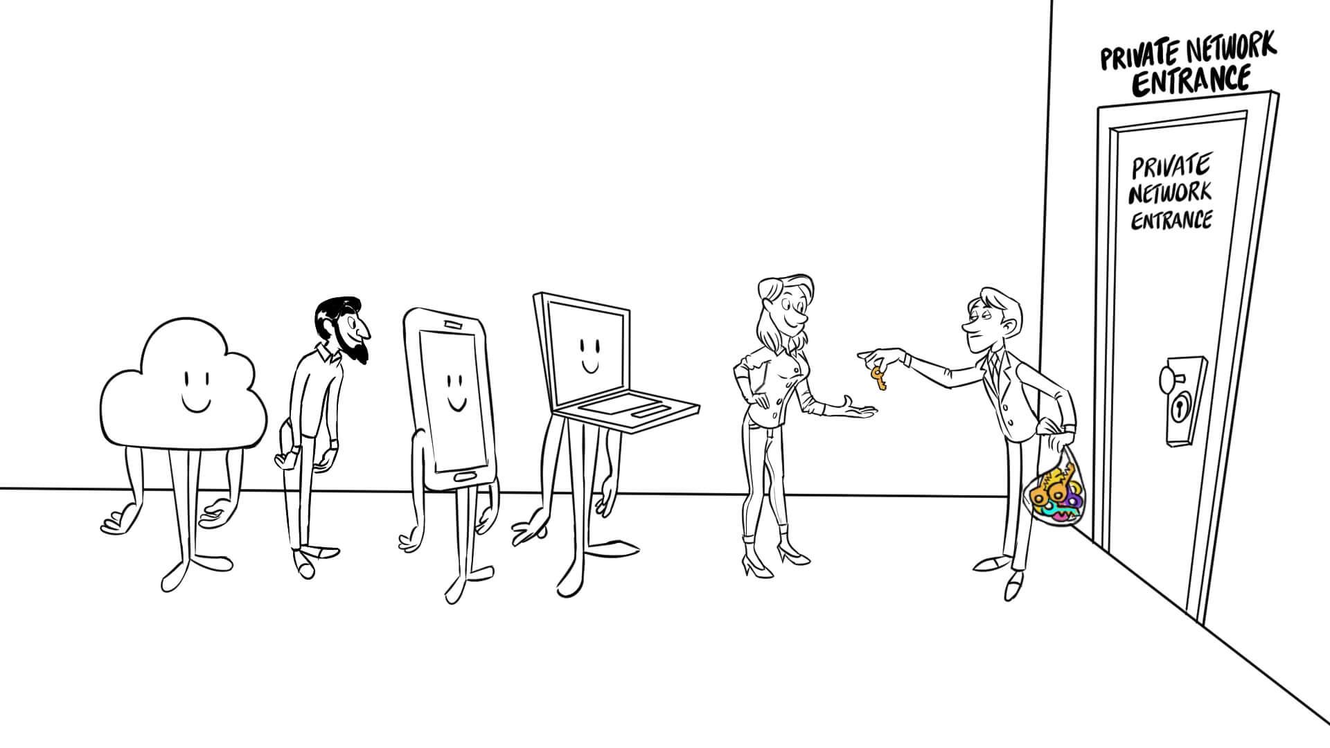 Online Video Example